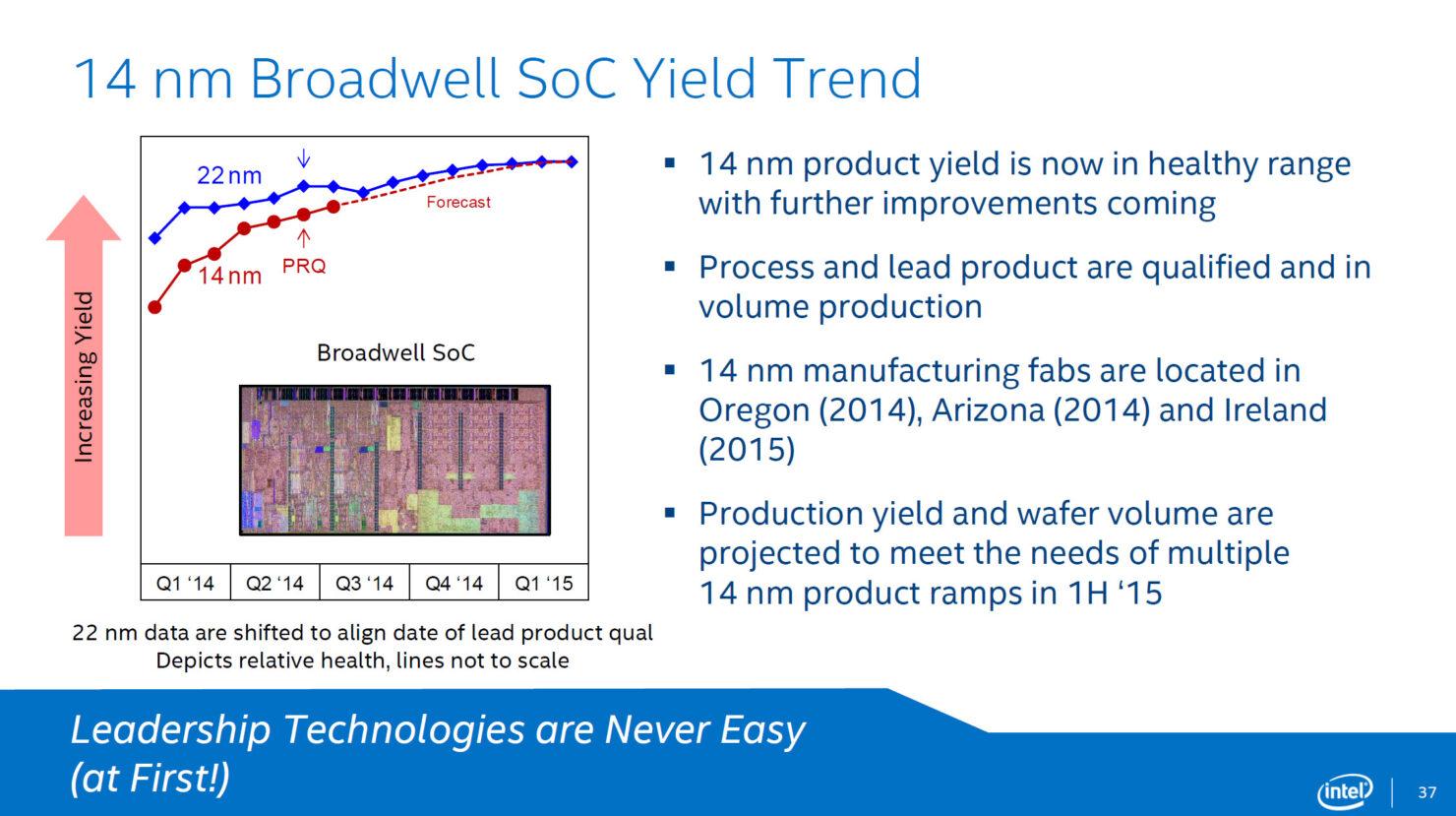 intel-broadwell-14-nm-soc-yield
