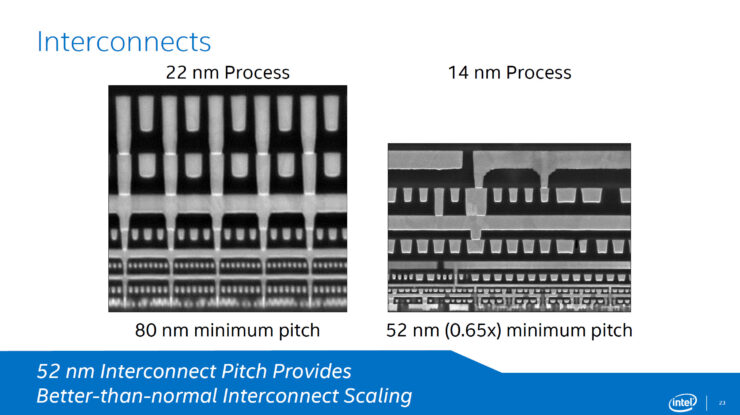 intel-broadwell-14nm-interconnect-paths