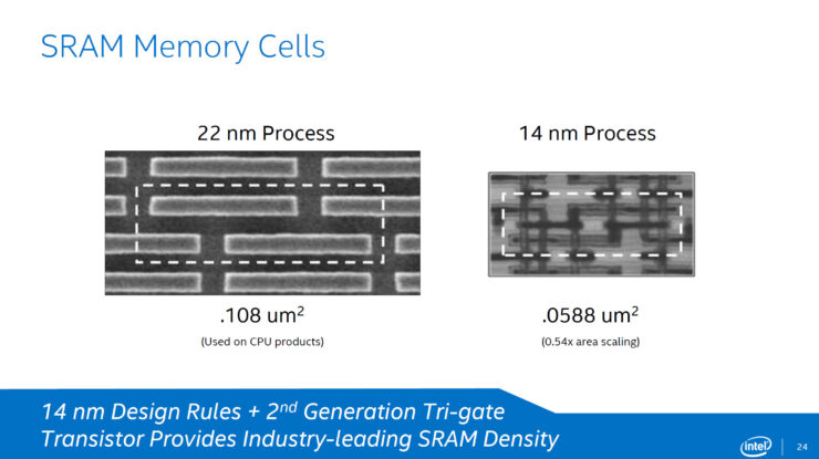 intel-broadwell-14nm-sram-memory-cells