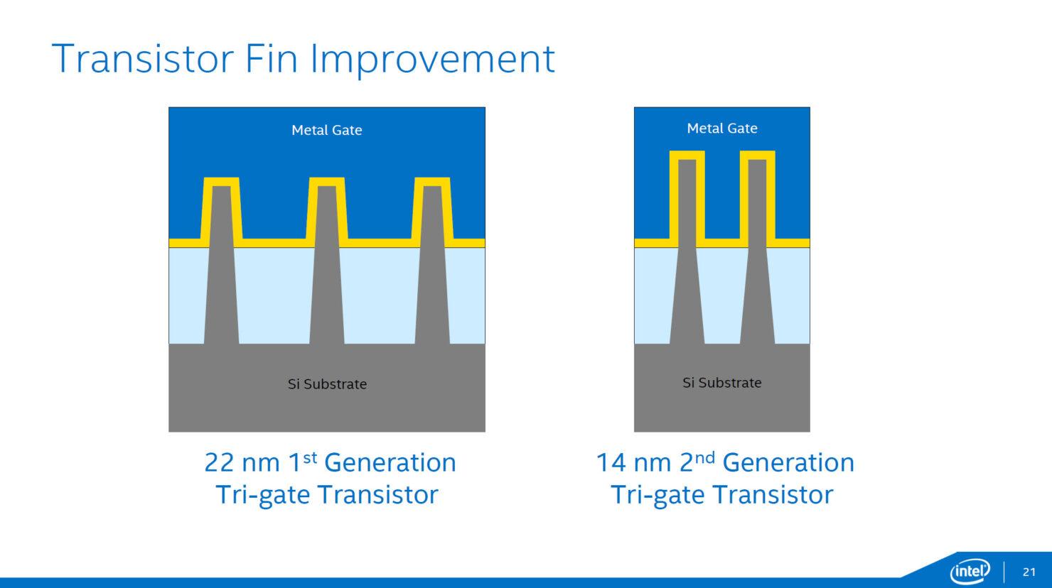 intel-broadwell-14nm-transistor-fin-1