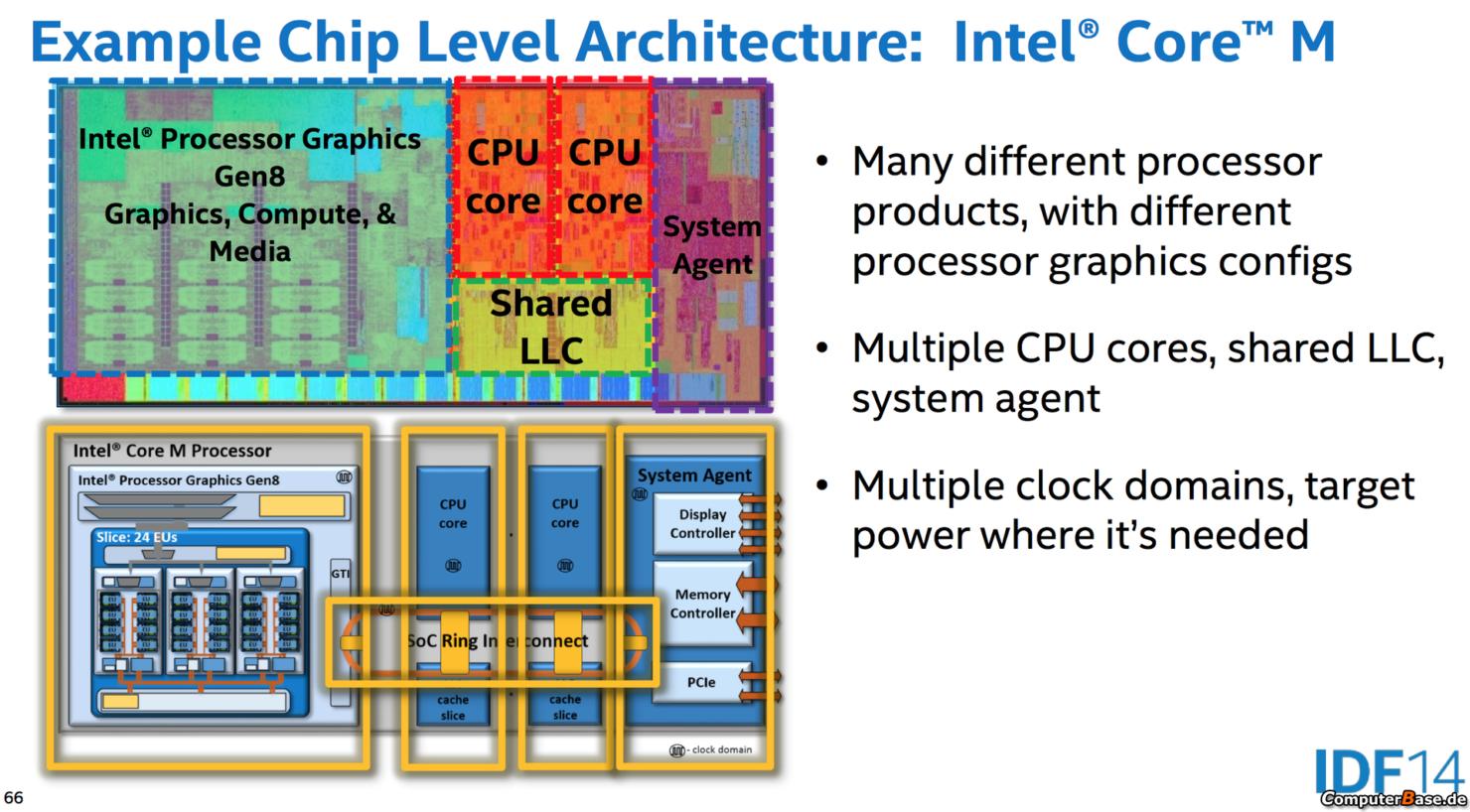 intel-broadwell-gpu-chip-level-architecture