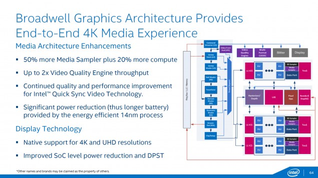 Intel Broadwell Graphics Architecture 4K