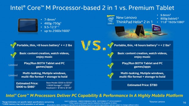 Intel Core M 2 in 1 vs Tablet