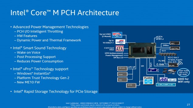Intel Core M Broadwell PCH