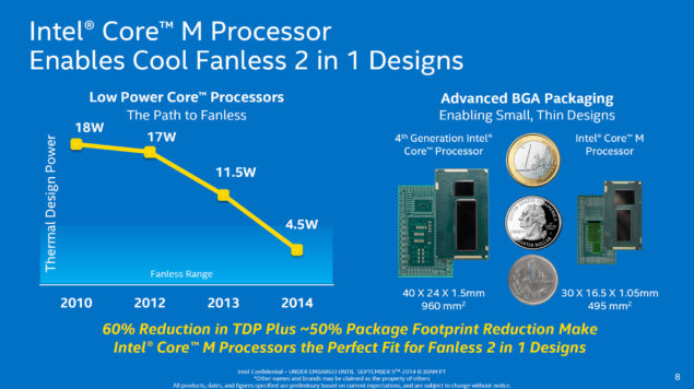 Intel Core M Fanless 2 in 1 Designs