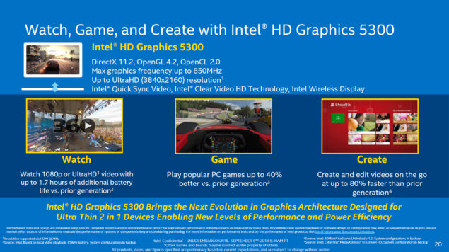 Intel Core M HD Graphics 5300
