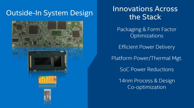 Intel Core M Innovations