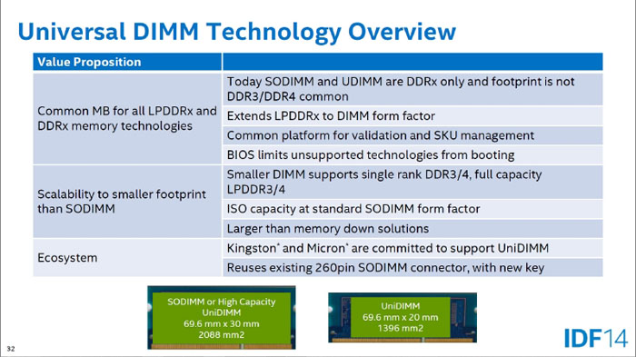 intel-unidimm-mobile-ddr4-ddr3-combo-1