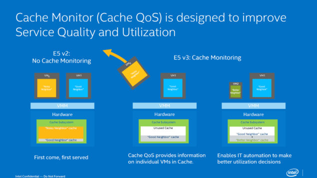 Intel Xeon E5-2600 V3 Haswell-EP Cache QOS