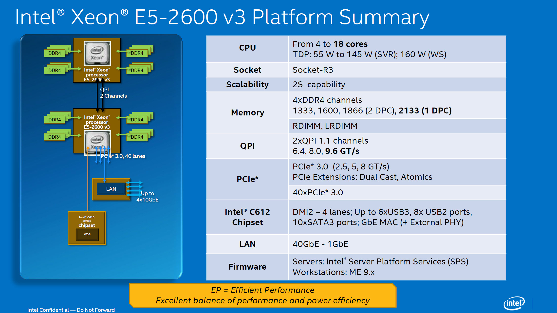 NEW DRIVERS: INTEL UNIFIED AMT 7 MANAGEMENT INTERFACE