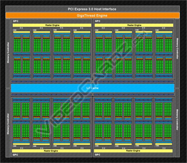 NVIDIA GM204 GPU