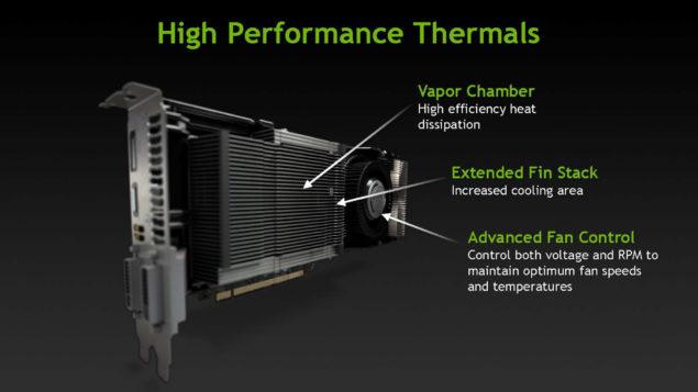NVIDIA GeForce GTX Titan Cooler