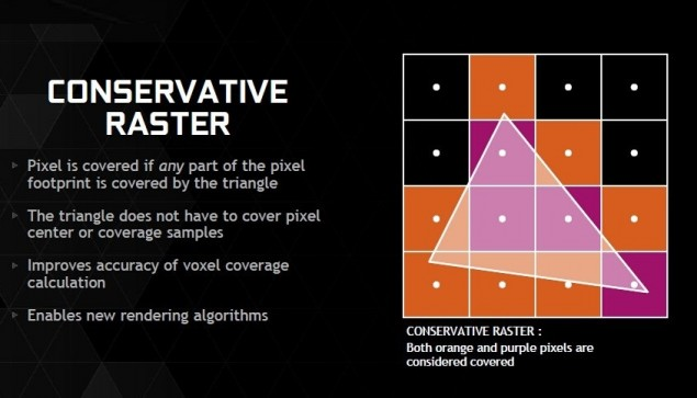 NVIDIA Maxwell Conservative Raster
