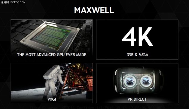 NVIDIA Maxwell GM204 GPU Features