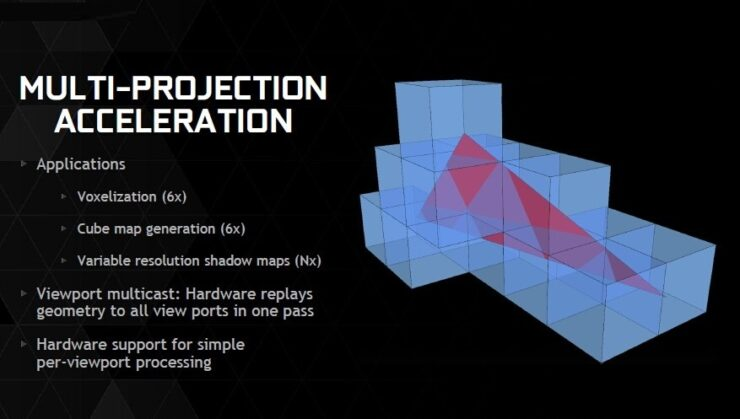 nvidia-maxwell-multi-projection-acceleration-3