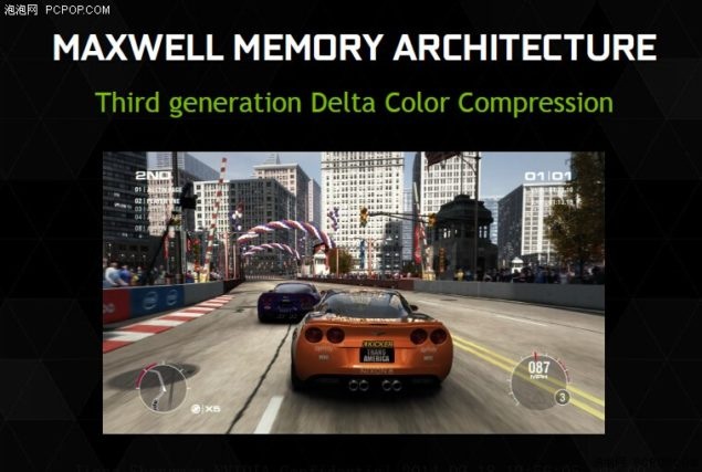 NVIDIA Maxwell Third Generation Delta Color Architecture