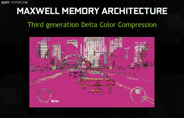 NVIDIA Maxwell Third Generation Delta Color Compression