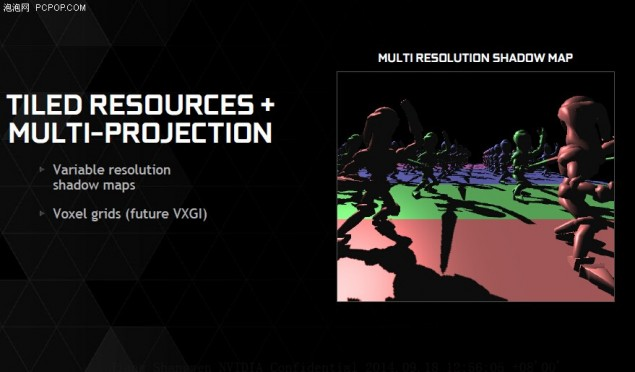 NVIDIA Maxwell Tiled Resources + Multi-Projection