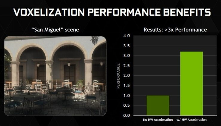 nvidia-maxwell-voxelization-performance-3