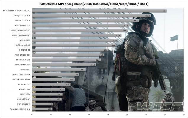 battlefield 3 1440p