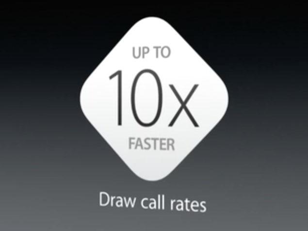 metal_draw_call_rates