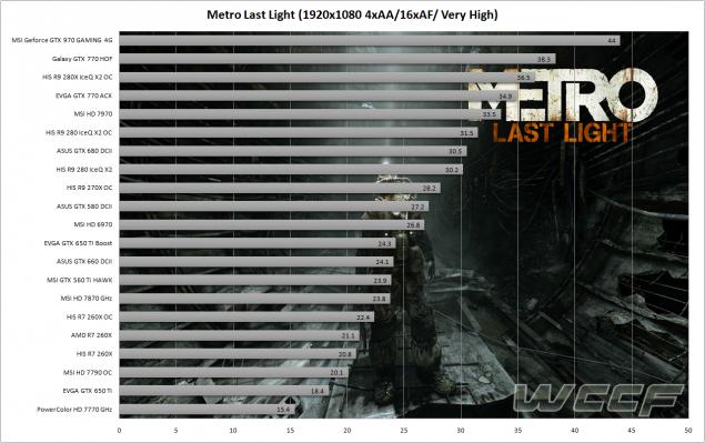 metro last light 1080
