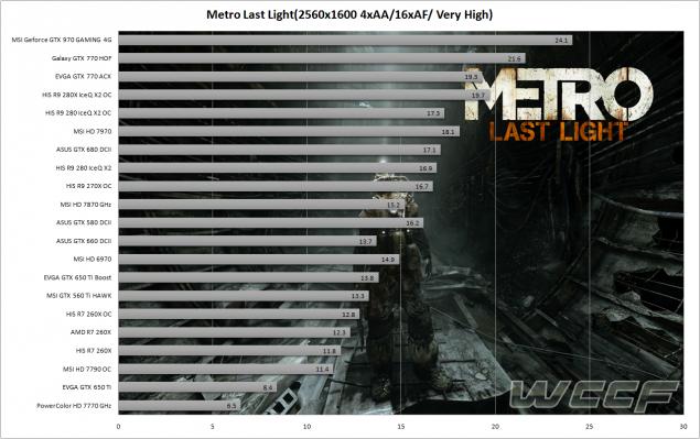 metro last light 1440