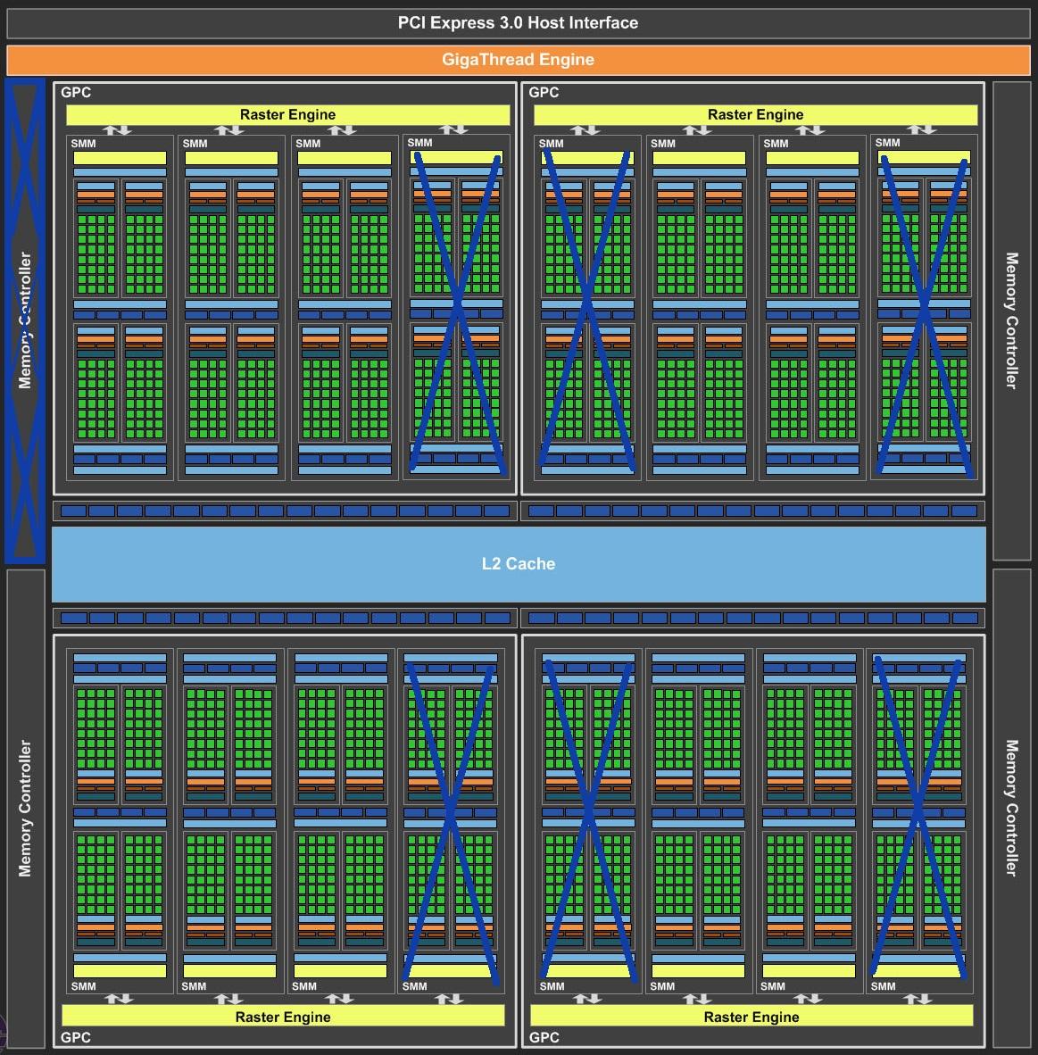 Nvidia GTX 960