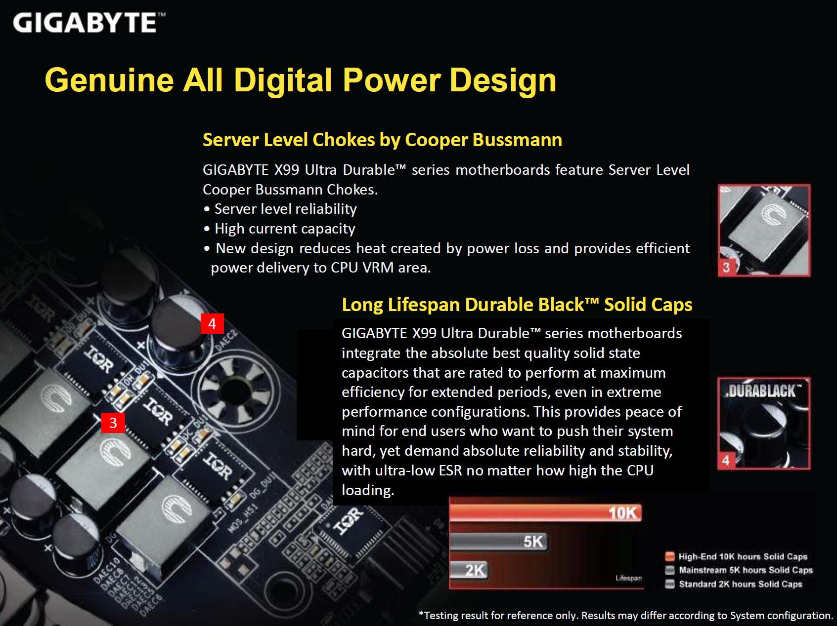 gigabyte-x99-ud7-wifi_all-digital-power