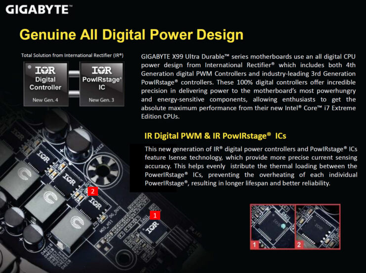 gigabyte-x99-ud7-wifi_all-power-design