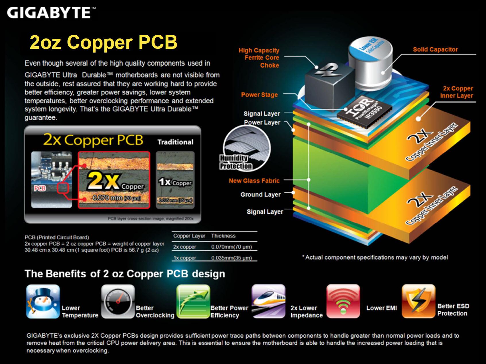 gigabyte-x99-ud7-wifi_copper-pcb