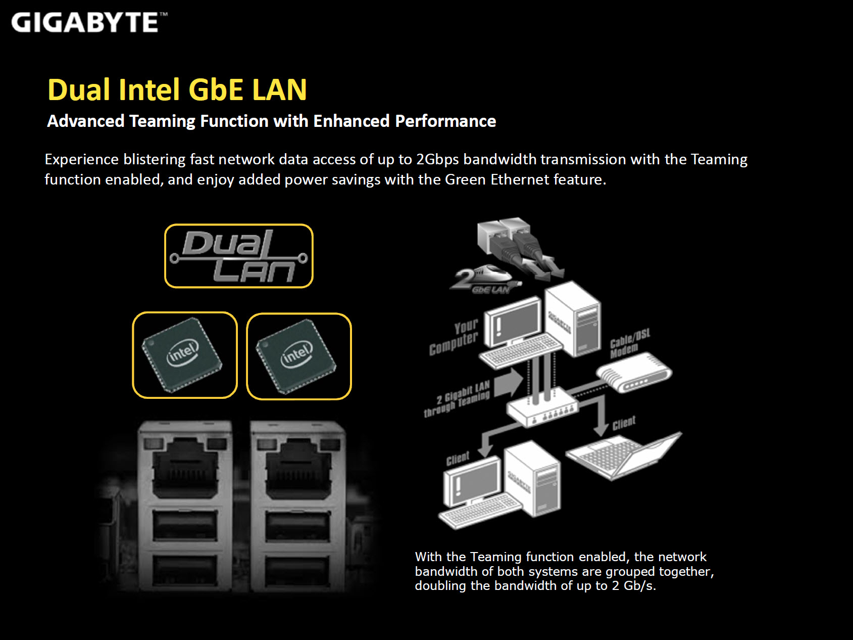 gigabyte-x99-ud7-wifi_dual-intel-gbe-lan
