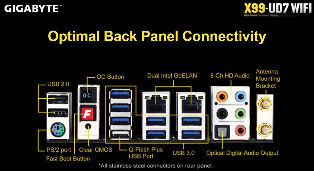 gigabyte-x99-ud7-wifi_io-panel-connectivity