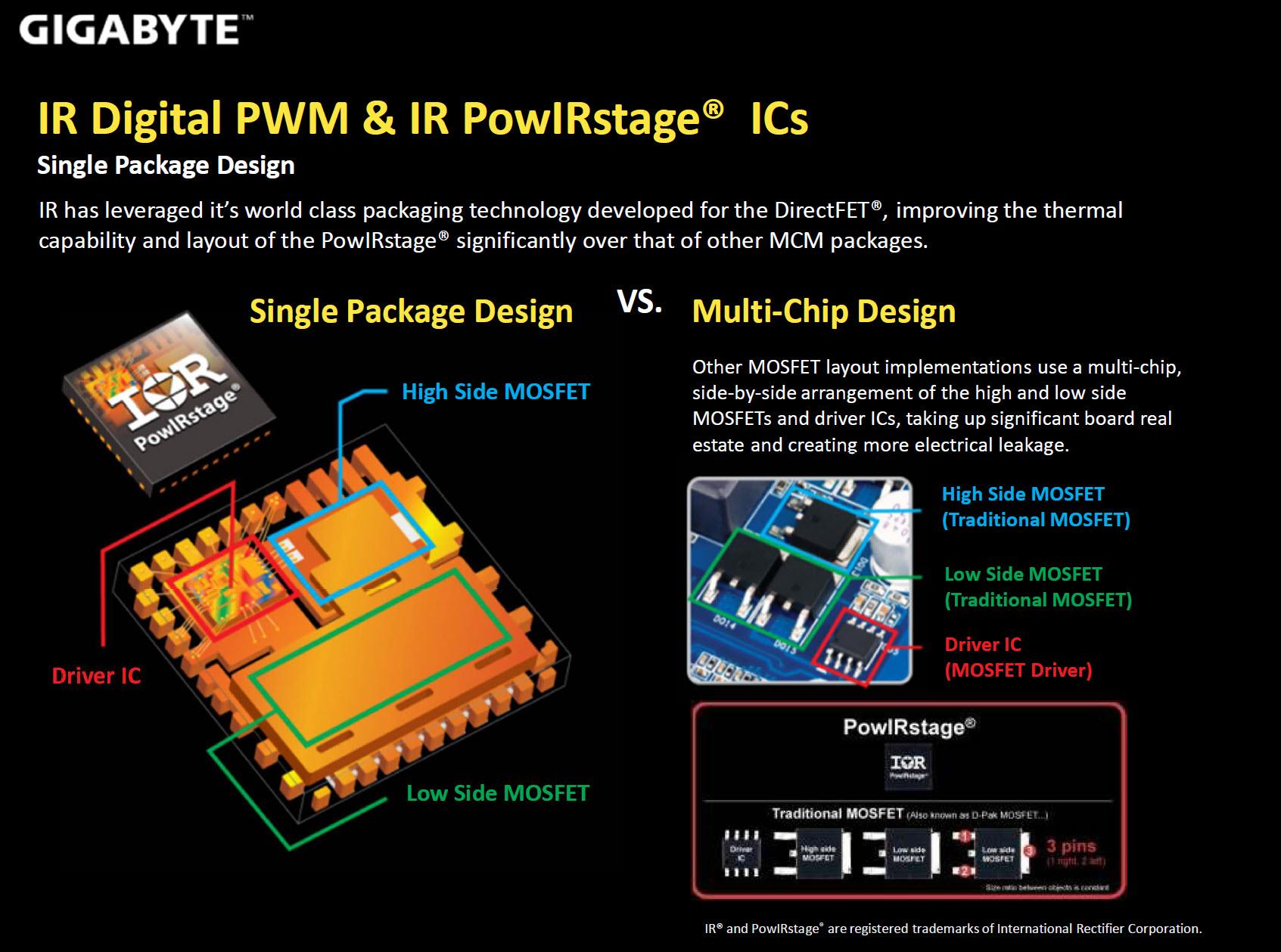 gigabyte-x99-ud7-wifi_ir-digital-pwm