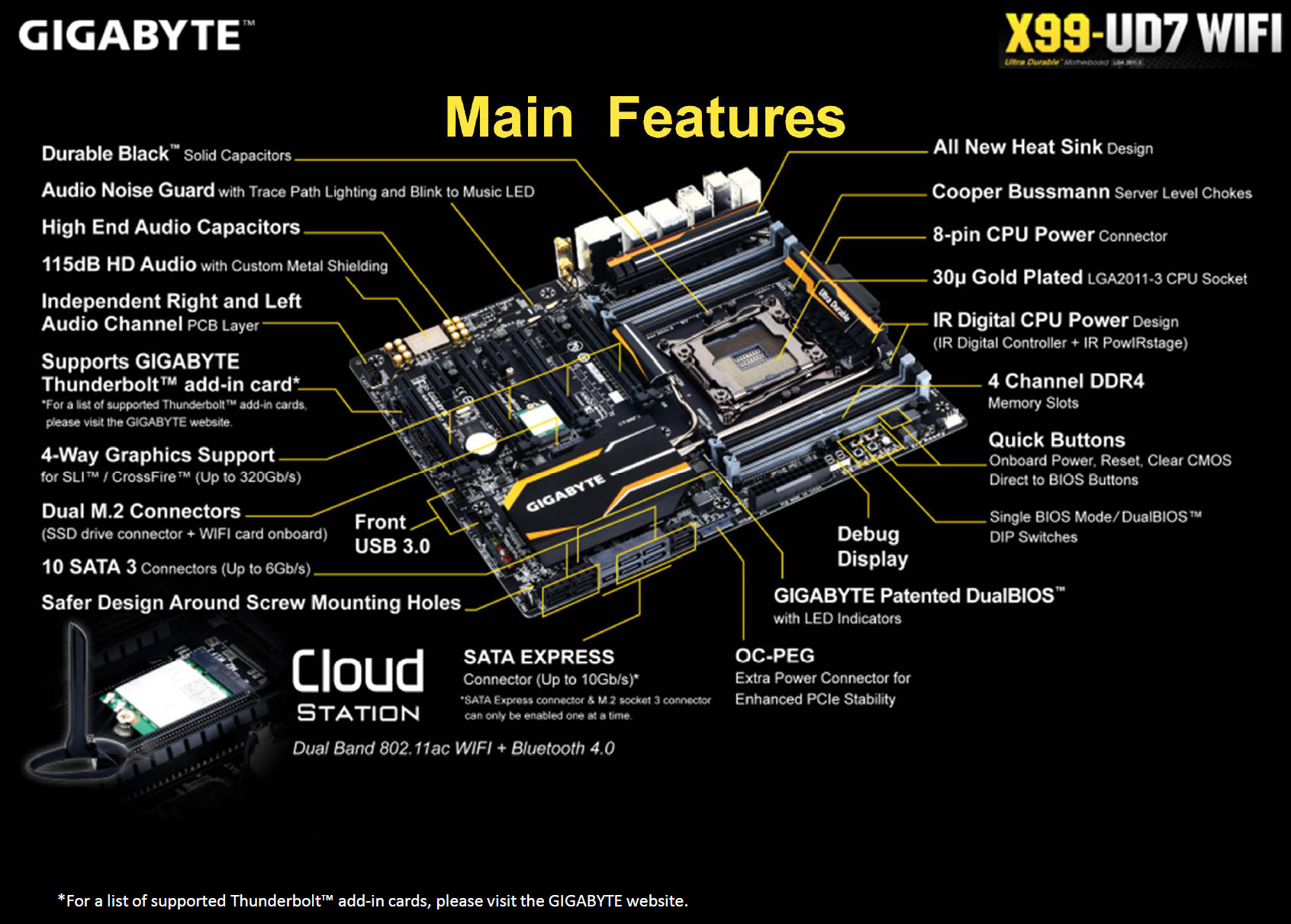 gigabyte-x99-ud7-wifi_main-features