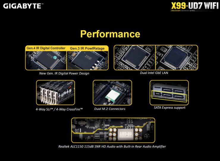 gigabyte-x99-ud7-wifi_performance-features