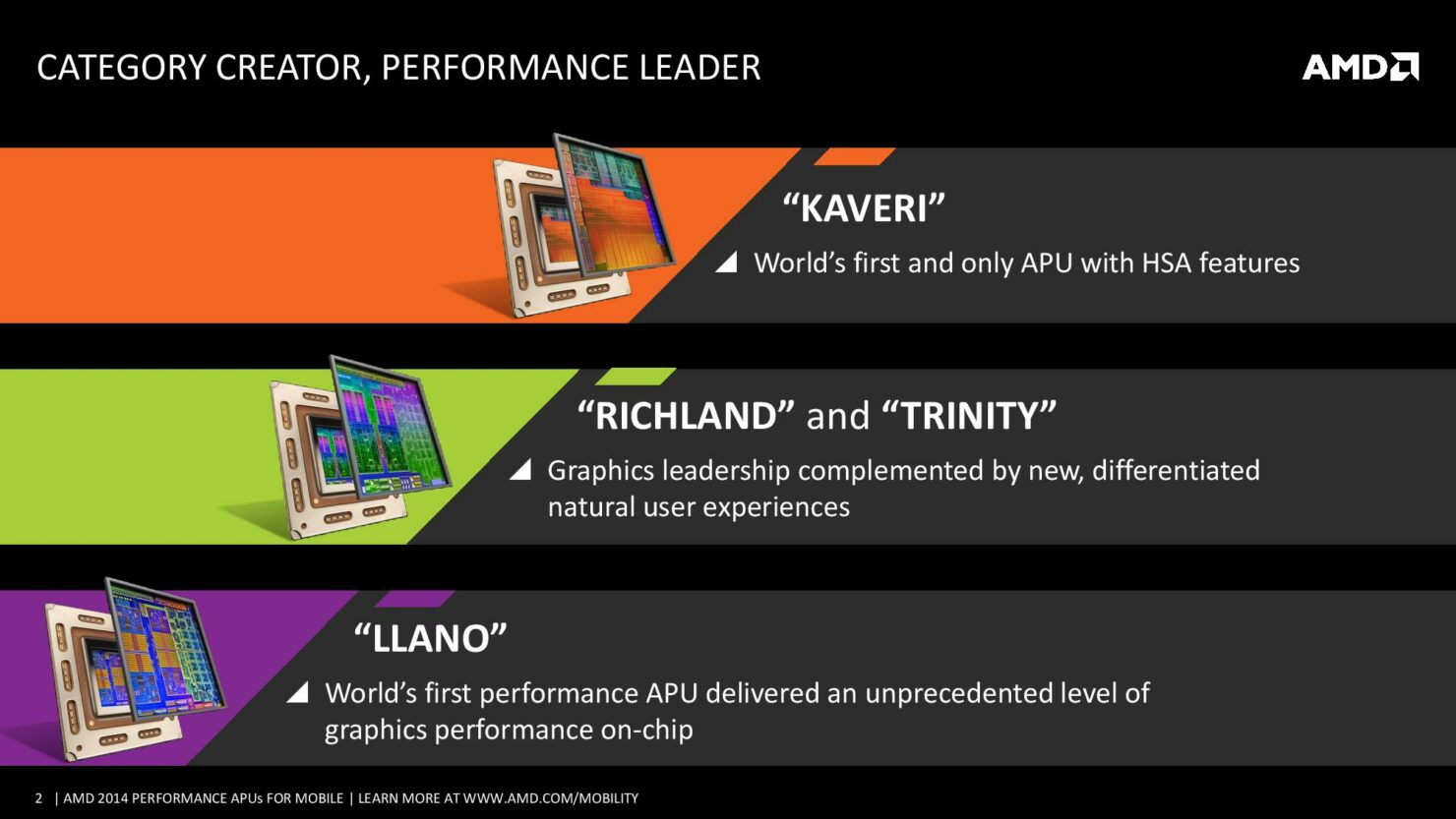 amd2014performancemobileapus-140528183404-phpapp02-page-002