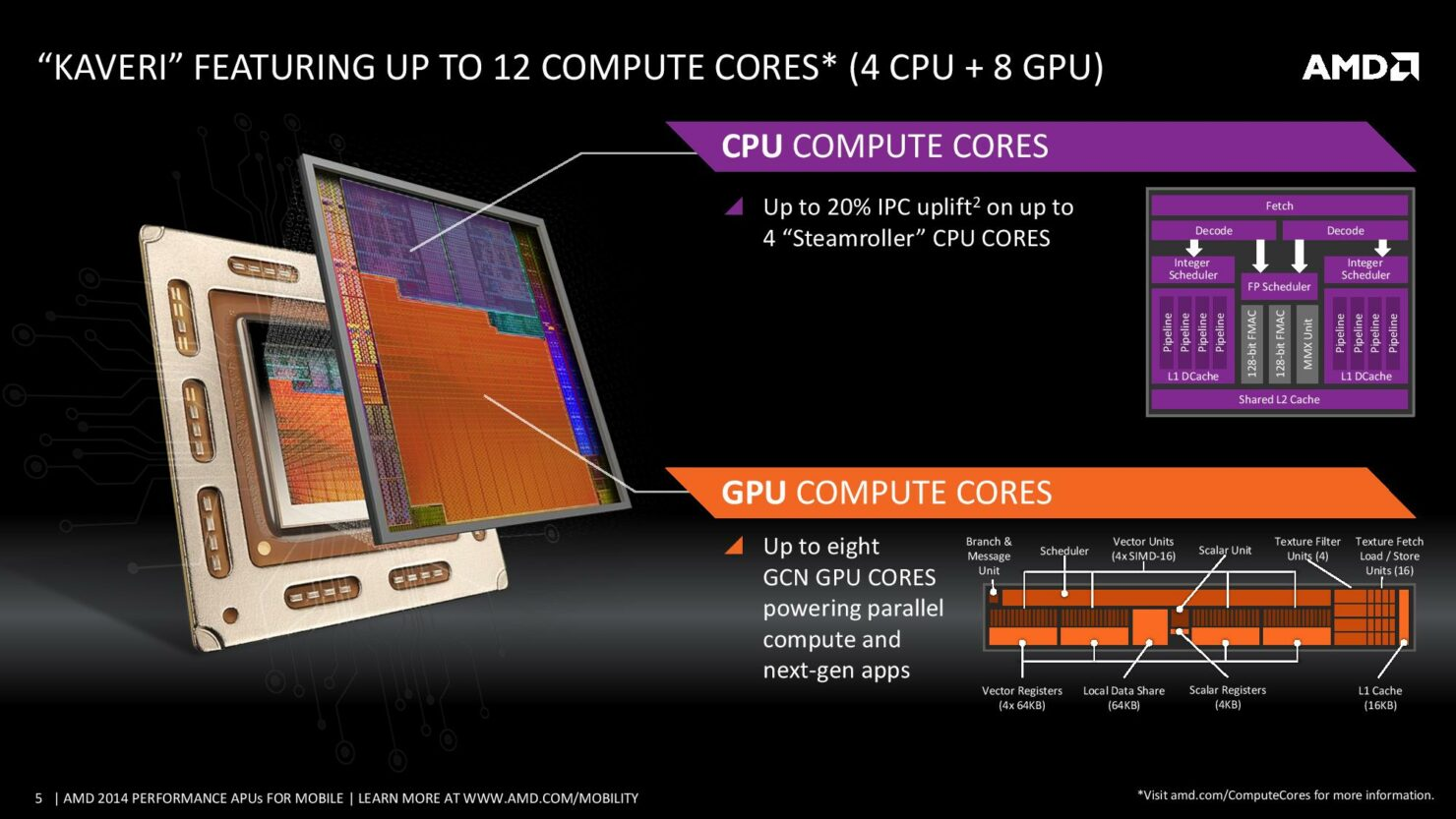 amd2014performancemobileapus-140528183404-phpapp02-page-005