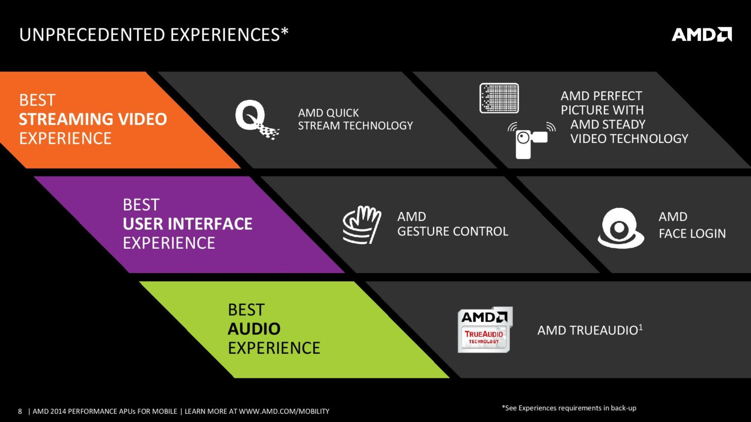 amd2014performancemobileapus-140528183404-phpapp02-page-008