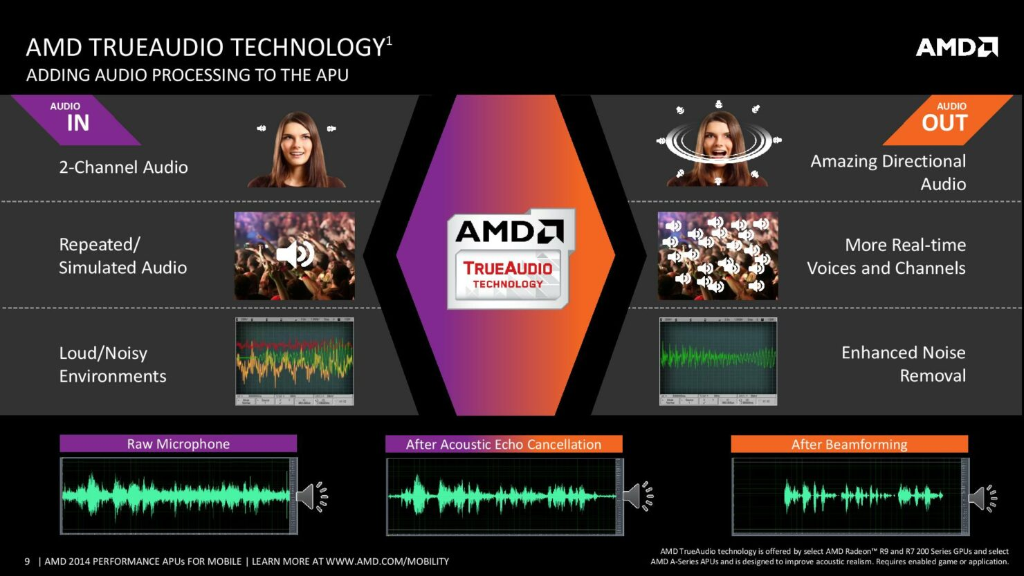 amd2014performancemobileapus-140528183404-phpapp02-page-009