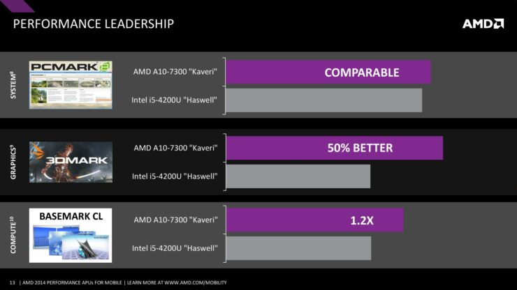 amd2014performancemobileapus-140528183404-phpapp02-page-013