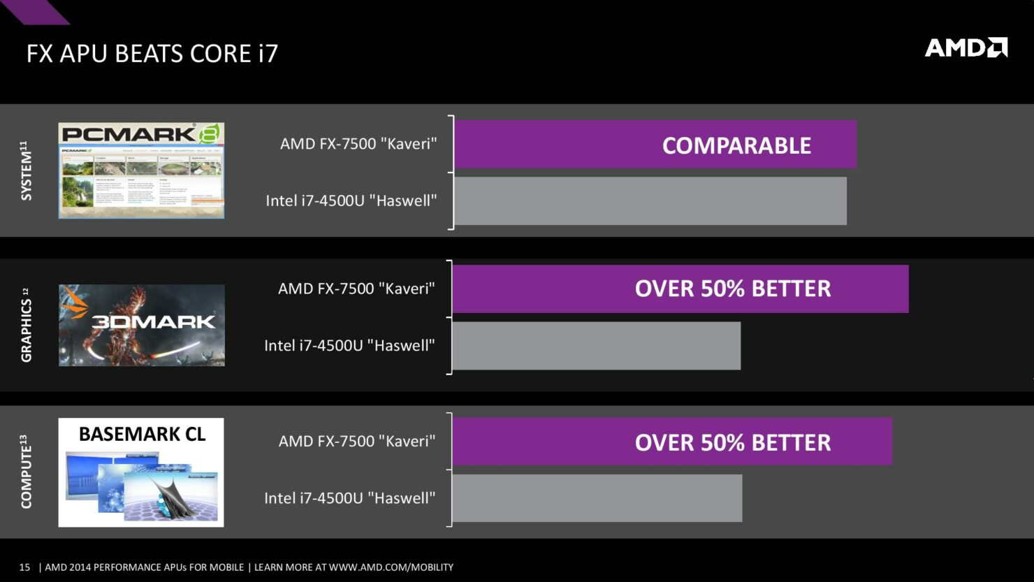 amd2014performancemobileapus-140528183404-phpapp02-page-015