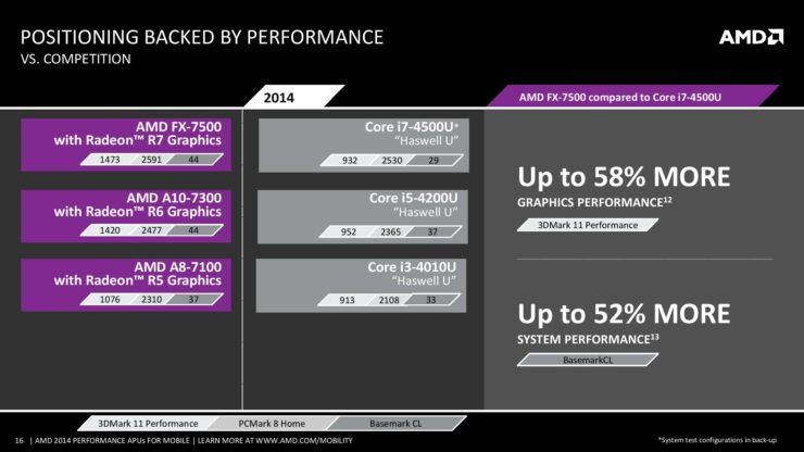 amd2014performancemobileapus-140528183404-phpapp02-page-016