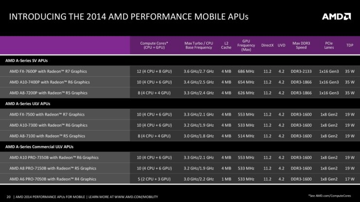 amd2014performancemobileapus-140528183404-phpapp02-page-020