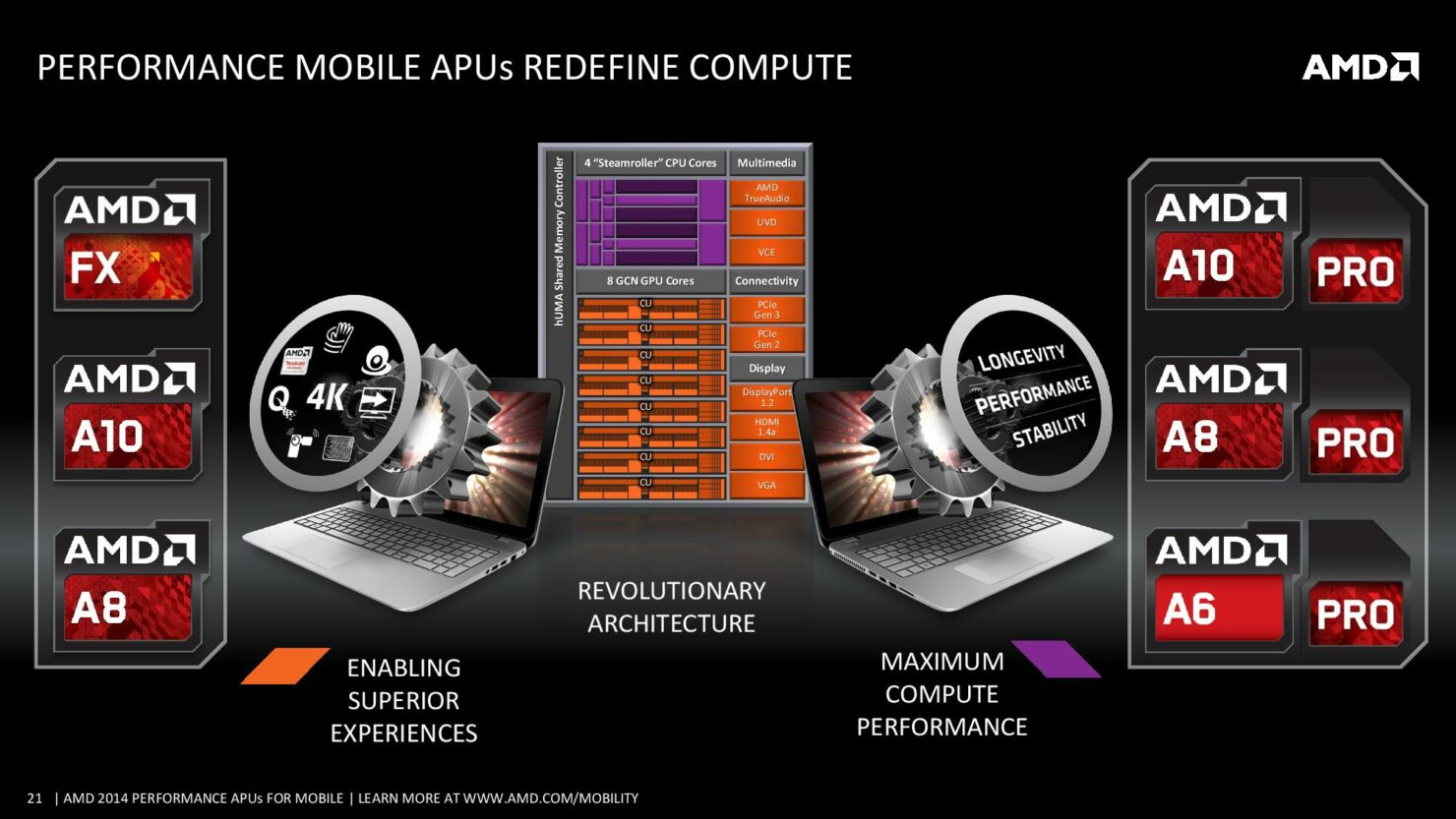 amd2014performancemobileapus-140528183404-phpapp02-page-021