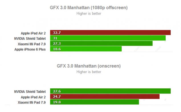 GFX Manhattan 3.0 Onscreen and Offscreen