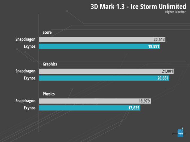 3D-Mark-1.3