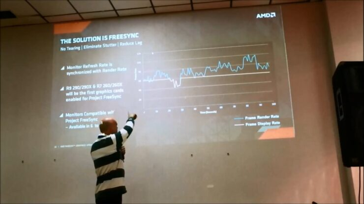 amd-gaming-scientist-richard-huddy-presenting-freesync-at-pdxlan-2