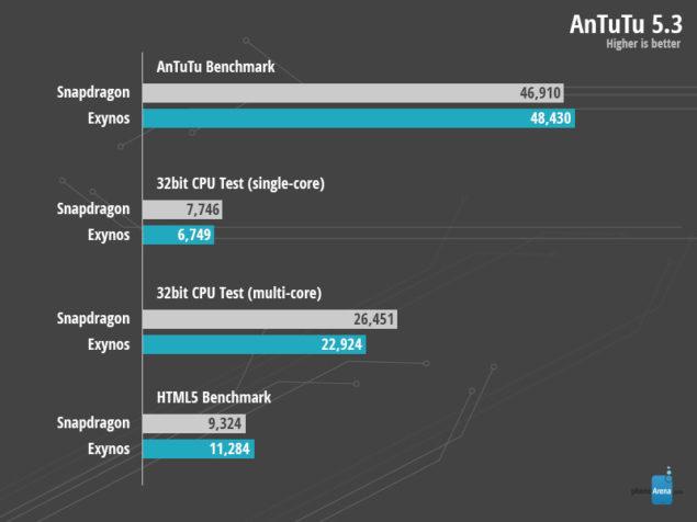 AnTuTu-5.3