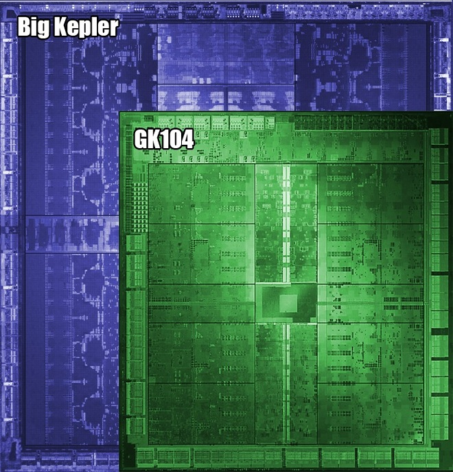 Nvidia GK 104 ( GTX 680/770) vs GK110 (GTX 780/ Ti/ Titan)